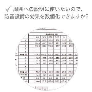 周囲への説明に使いたいので、防音設備の効果を数値化できますか?